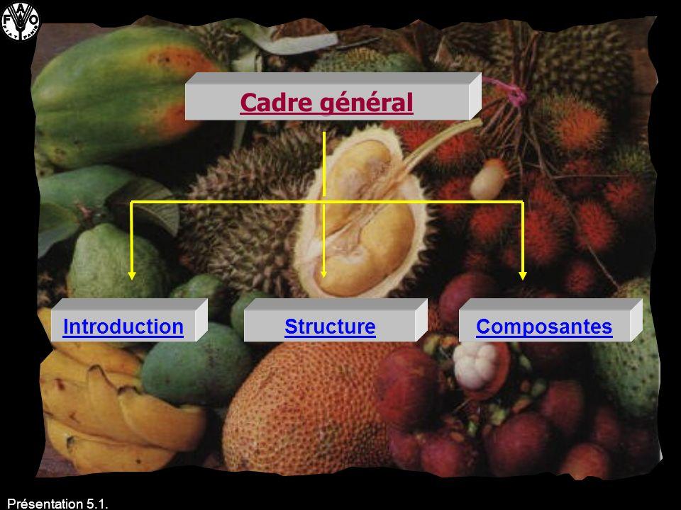 Cadre général Introduction Structure Composantes Présentation 5.1.
