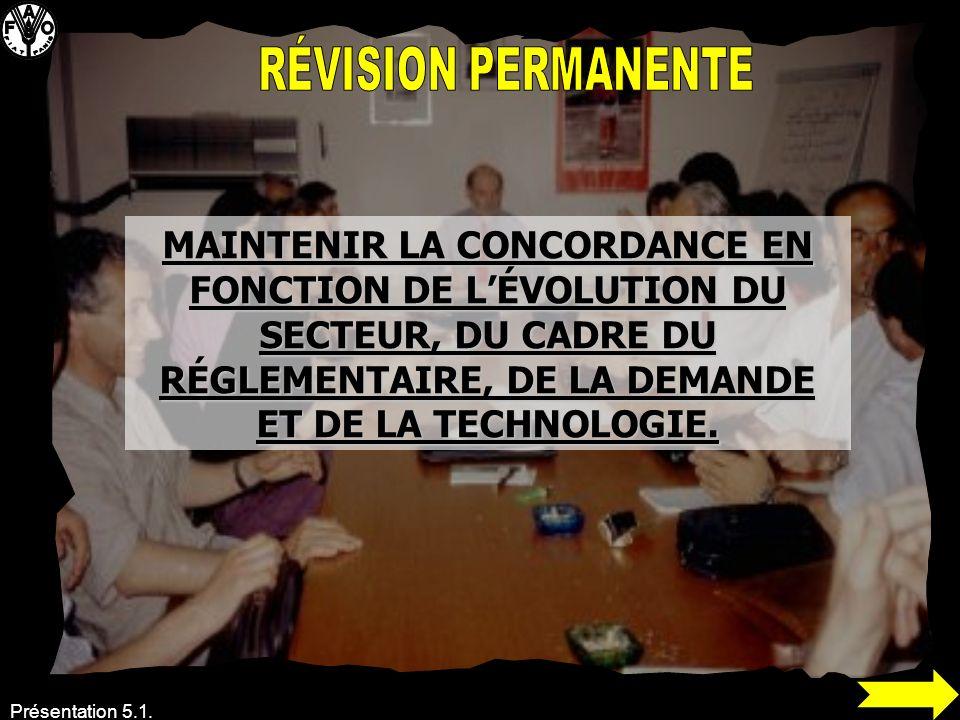 RÉVISION PERMANENTE MAINTENIR LA CONCORDANCE EN FONCTION DE L'ÉVOLUTION DU SECTEUR, DU CADRE DU RÉGLEMENTAIRE, DE LA DEMANDE ET DE LA TECHNOLOGIE.