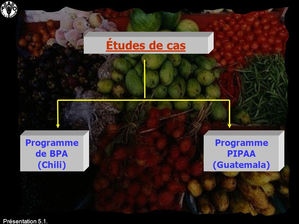 Programme de BPA (Chili) Programme PIPAA (Guatemala)