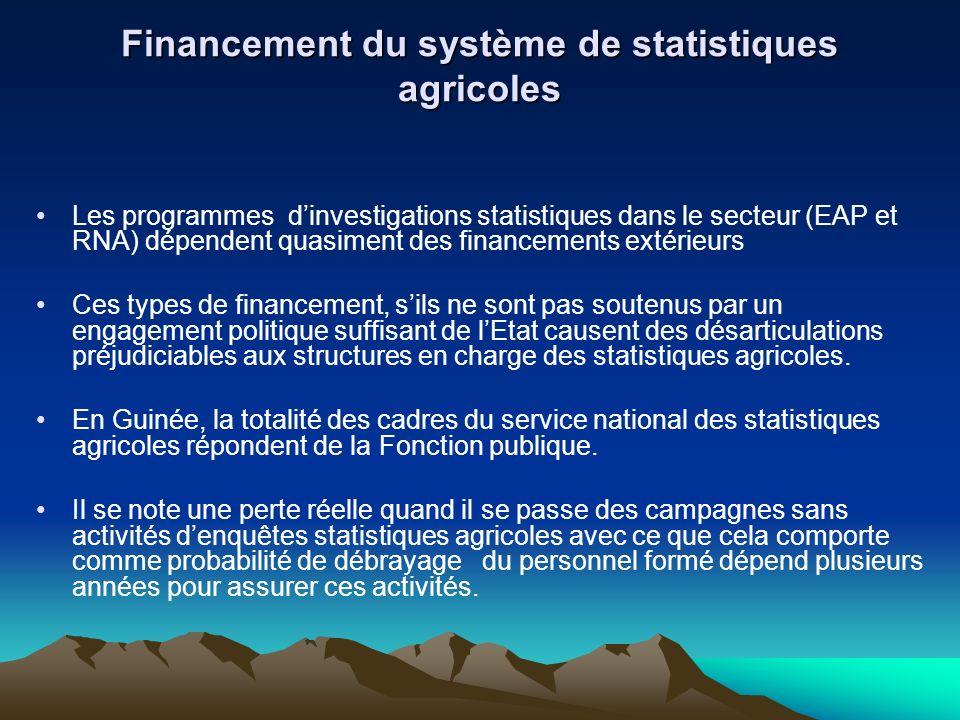 Financement du système de statistiques agricoles