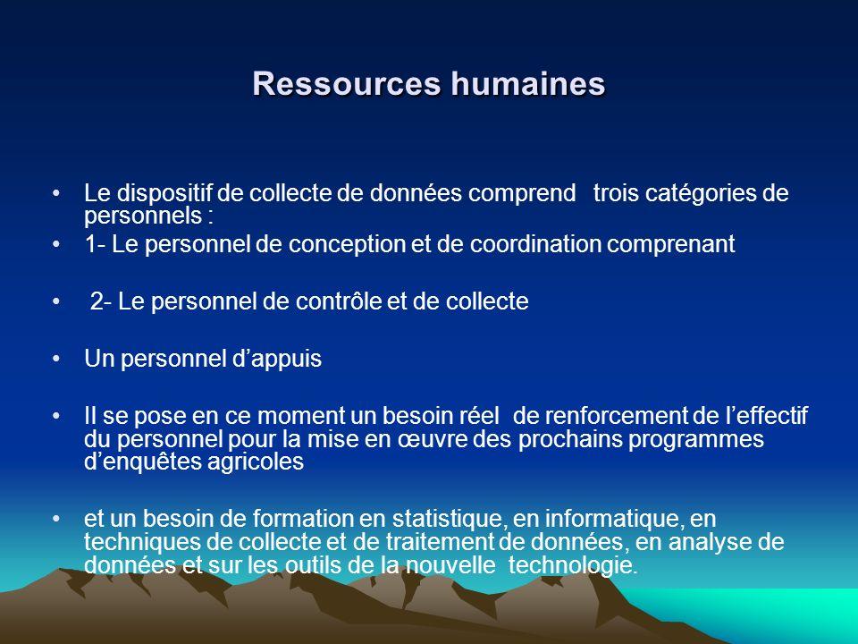 Ressources humainesLe dispositif de collecte de données comprend trois catégories de personnels :