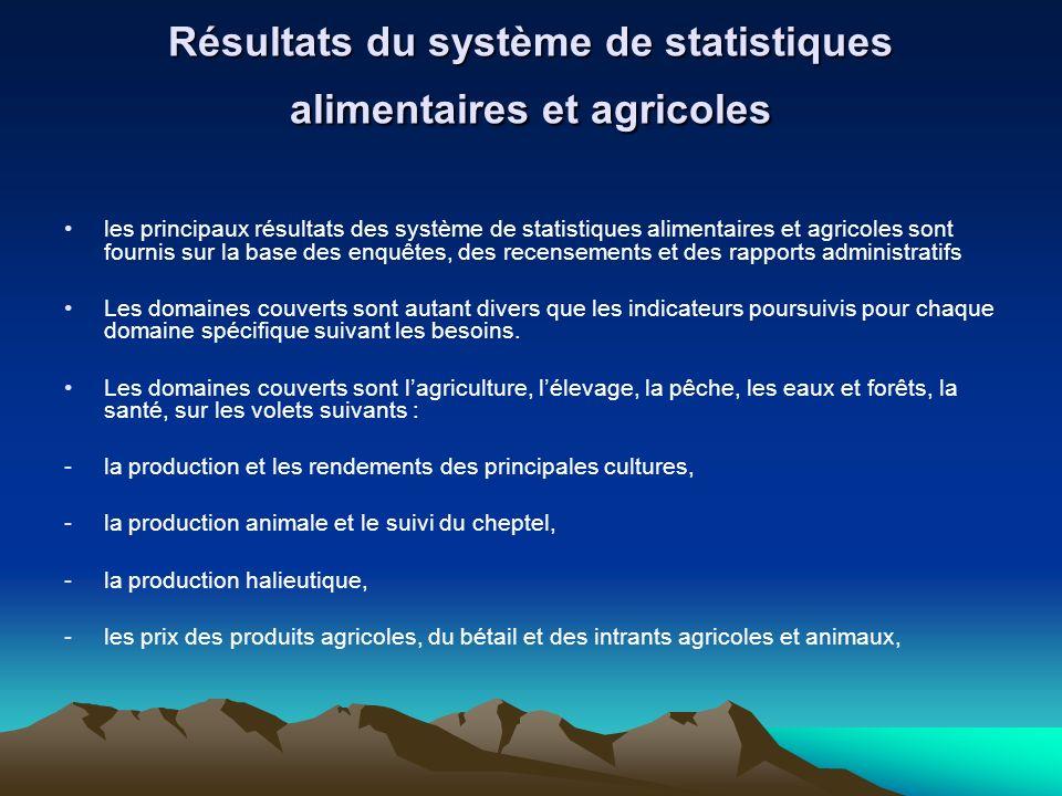 Résultats du système de statistiques alimentaires et agricoles