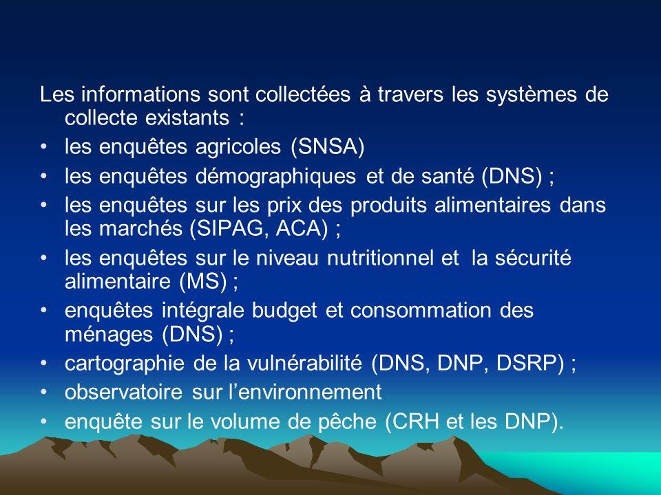 Les informations sont collectées à travers les systèmes de collecte existants :