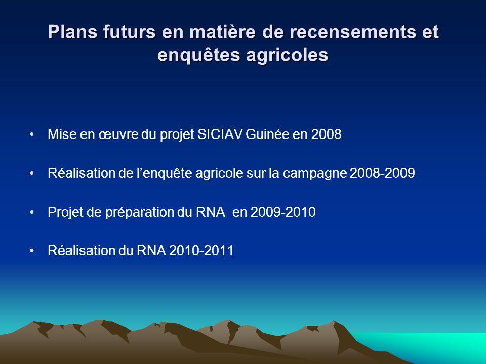 Plans futurs en matière de recensements et enquêtes agricoles
