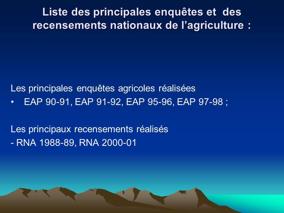 Liste des principales enquêtes et des recensements nationaux de l'agriculture :