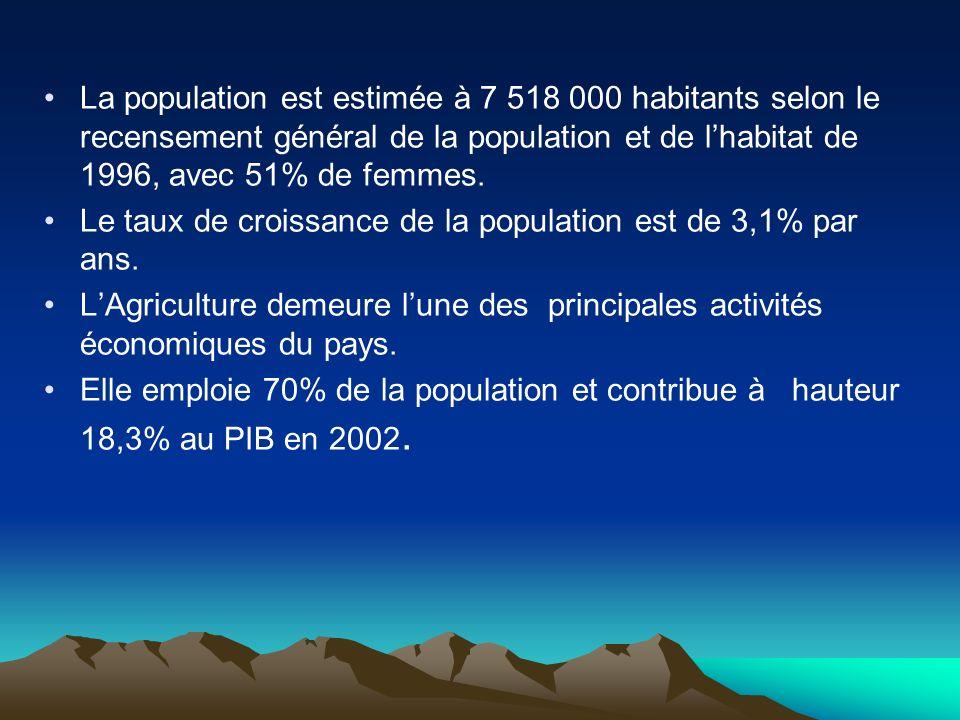 La population est estimée à 7 518 000 habitants selon le recensement général de la population et de l'habitat de 1996, avec 51% de femmes.