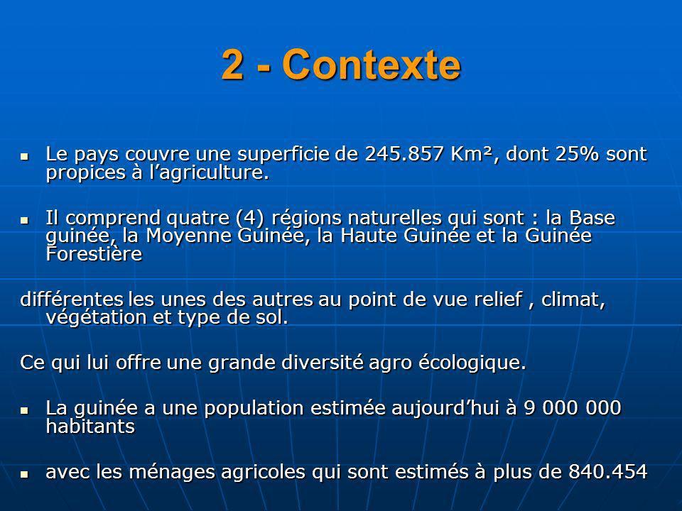 2 - Contexte Le pays couvre une superficie de 245.857 Km², dont 25% sont propices à l'agriculture.