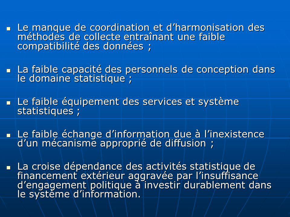 Le manque de coordination et d'harmonisation des méthodes de collecte entraînant une faible compatibilité des données ;