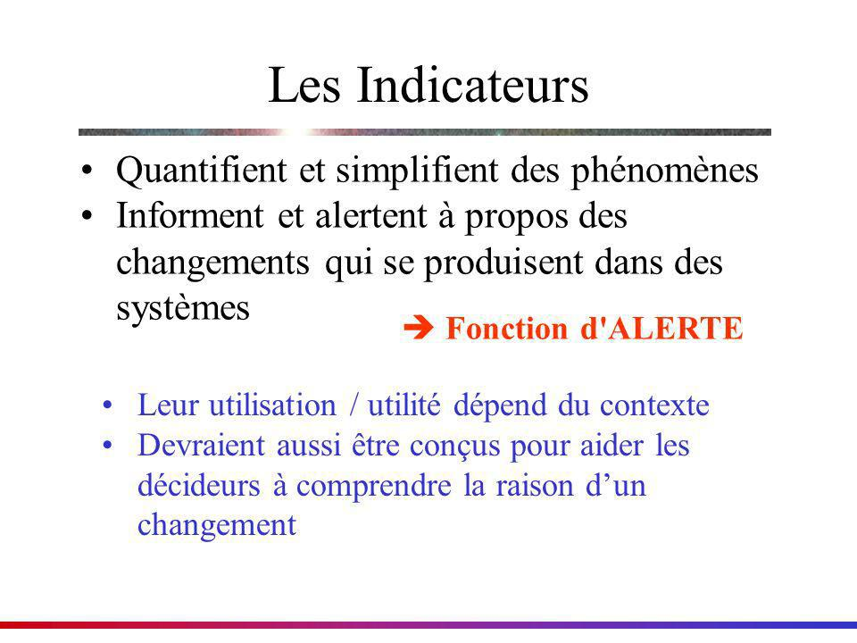 Les Indicateurs Quantifient et simplifient des phénomènes