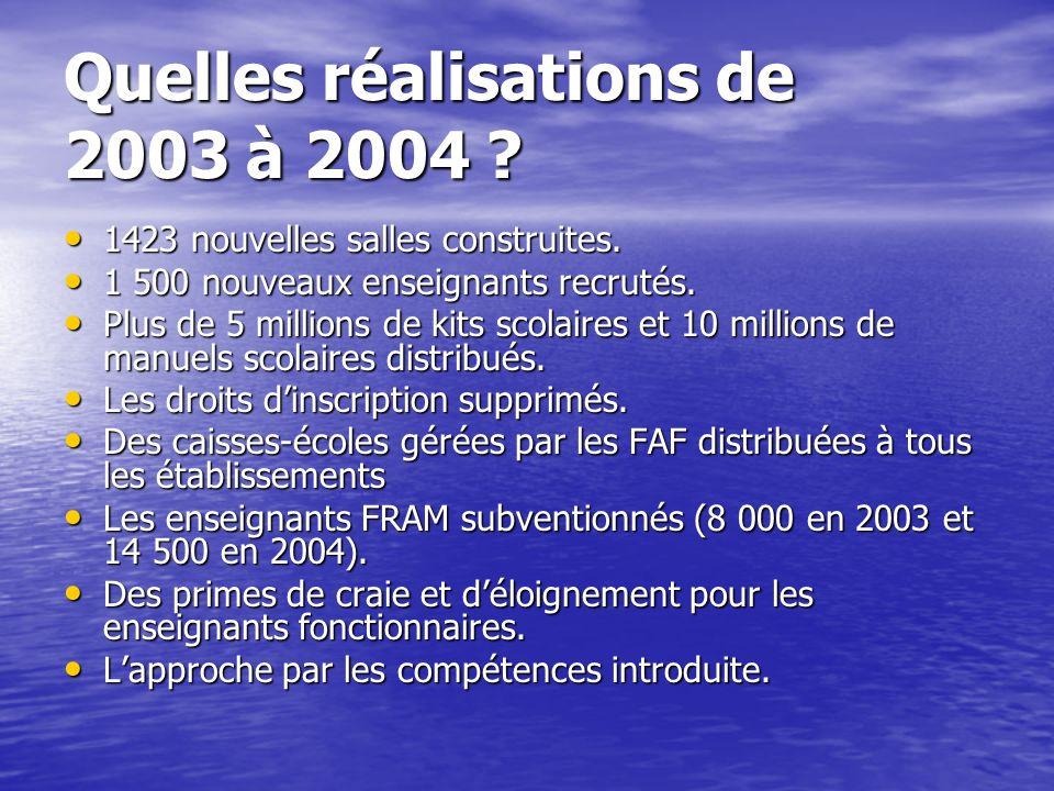 Quelles réalisations de 2003 à 2004