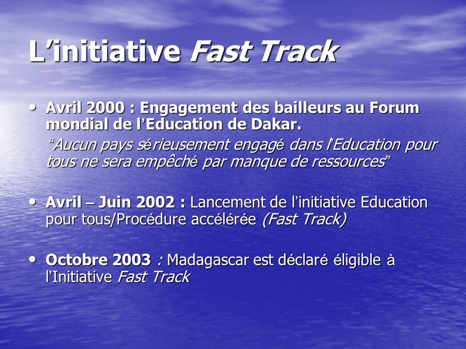 L'initiative Fast Track