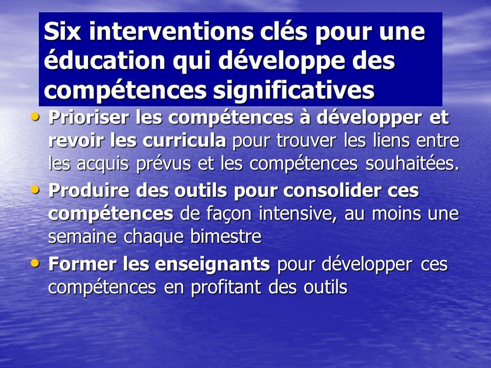Six interventions clés pour une éducation qui développe des compétences significatives