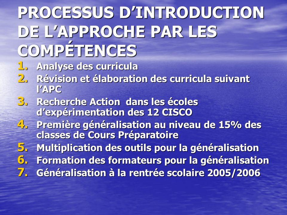 PROCESSUS D'INTRODUCTION DE L'APPROCHE PAR LES COMPÉTENCES