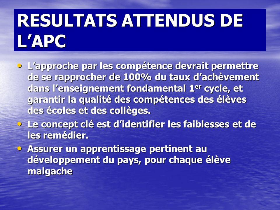 RESULTATS ATTENDUS DE L'APC
