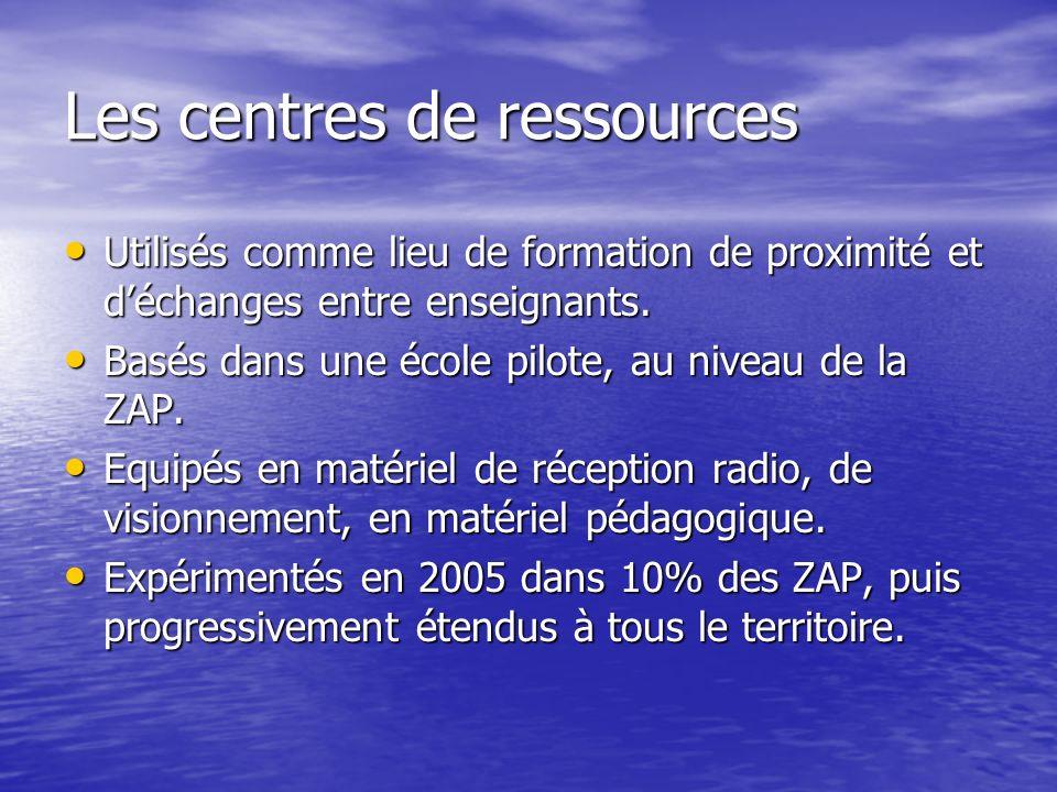 Les centres de ressources