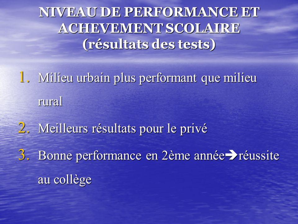 NIVEAU DE PERFORMANCE ET ACHEVEMENT SCOLAIRE (résultats des tests)