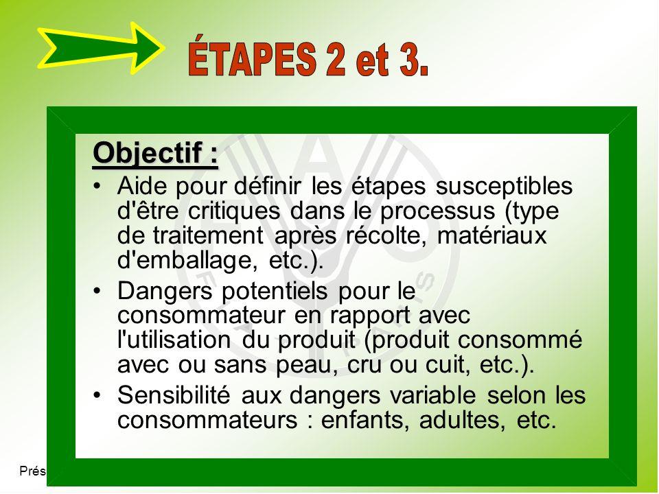 ÉTAPES 2 et 3. Objectif :