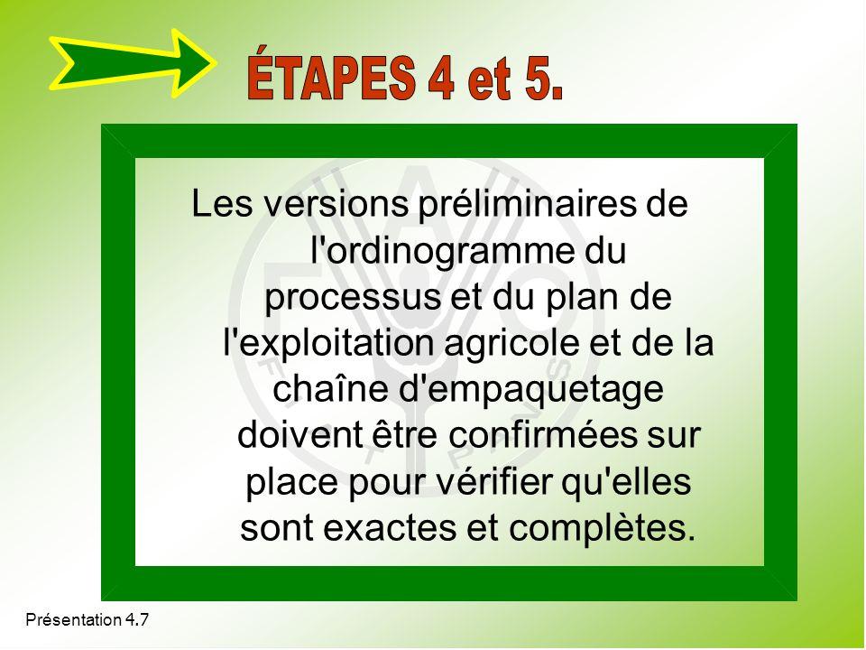 ÉTAPES 4 et 5.