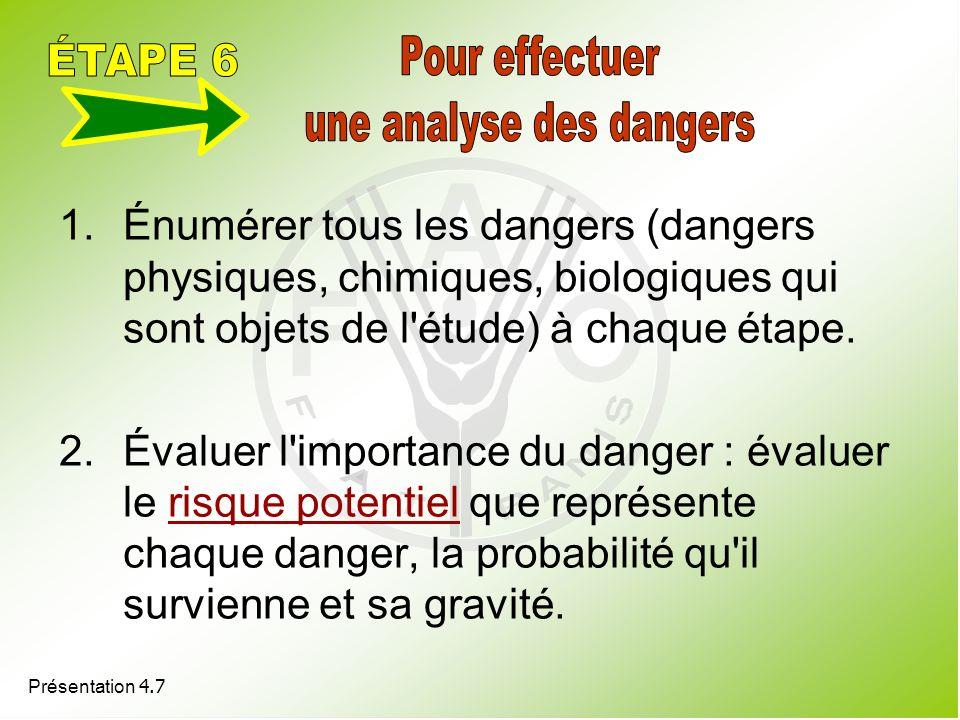 une analyse des dangers