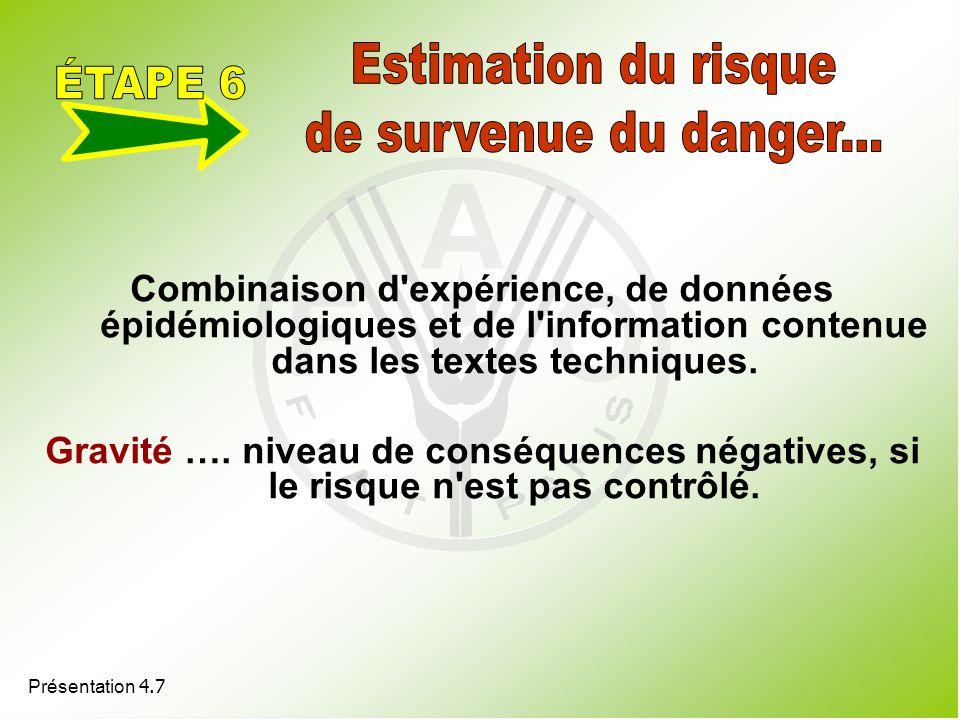 Estimation du risque ÉTAPE 6 de survenue du danger...