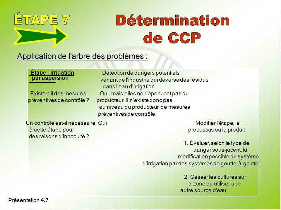 ÉTAPE 7 Détermination de CCP Application de l arbre des problèmes :