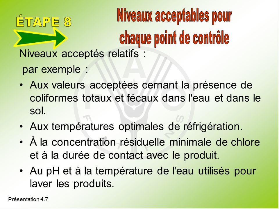 Niveaux acceptables pour chaque point de contrôle ÉTAPE 8