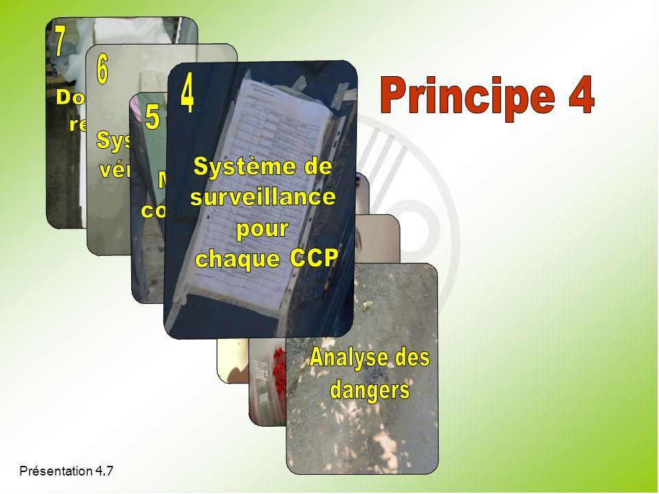 7 6 4 Principe 4 5 4 3 2 1 Dossiers et registres Système de