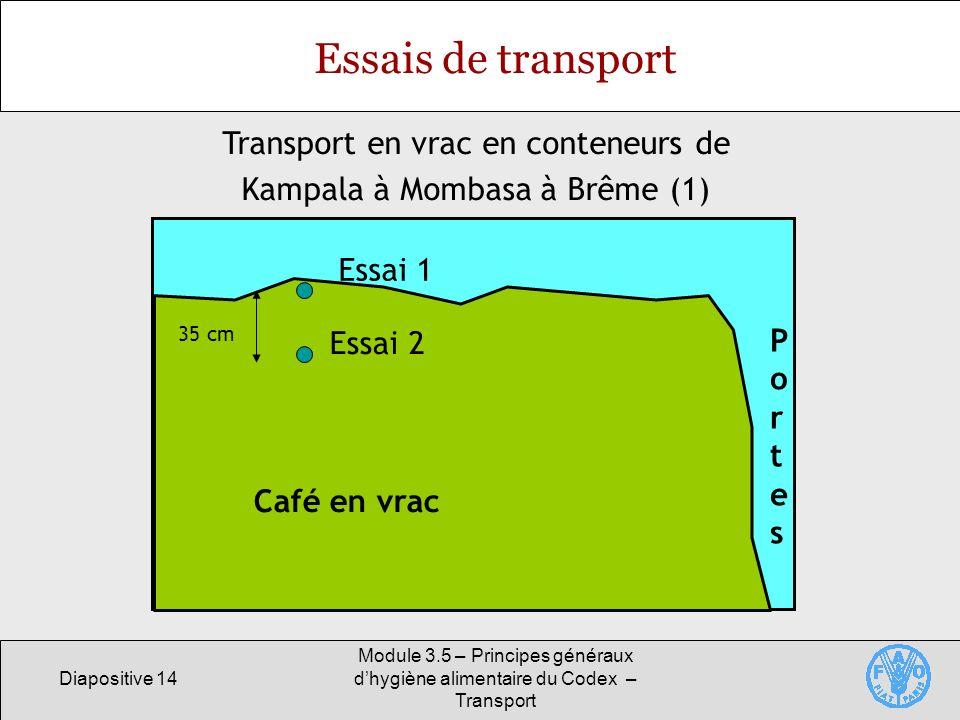 Essais de transport Transport en vrac en conteneurs de