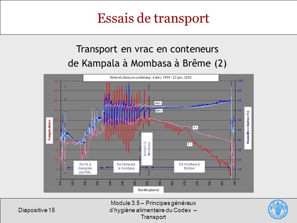 Essais de transport Transport en vrac en conteneurs