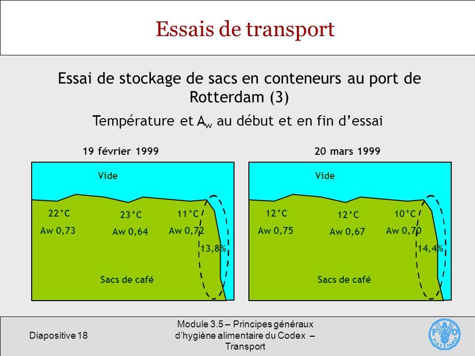Essais de transport Essai de stockage de sacs en conteneurs au port de Rotterdam (3) Température et Aw au début et en fin d'essai.