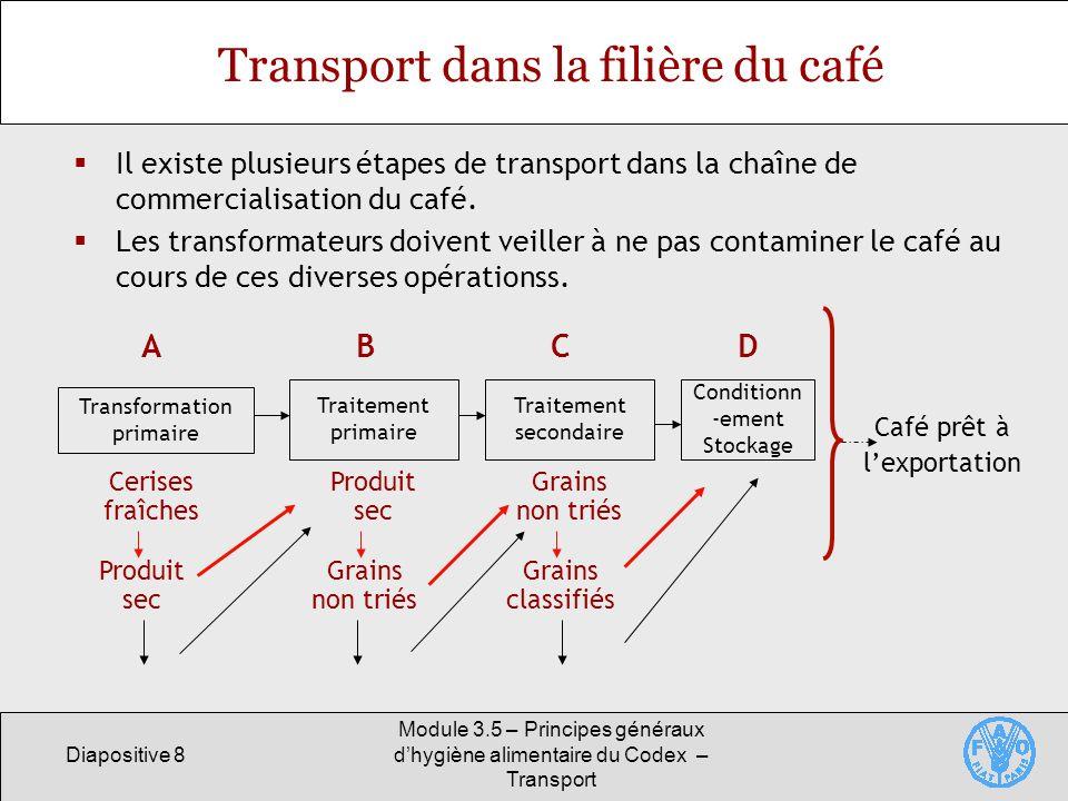 Transport dans la filière du café