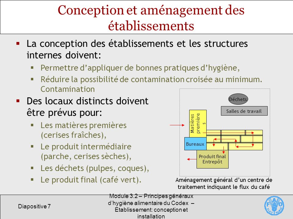 Conception et aménagement des établissements