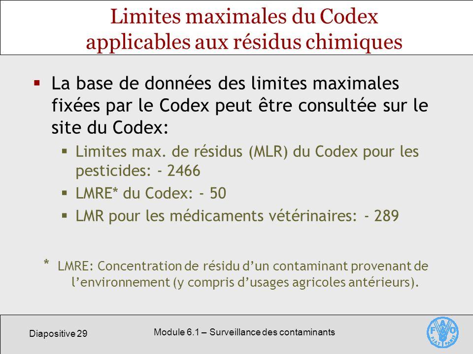 Limites maximales du Codex applicables aux résidus chimiques