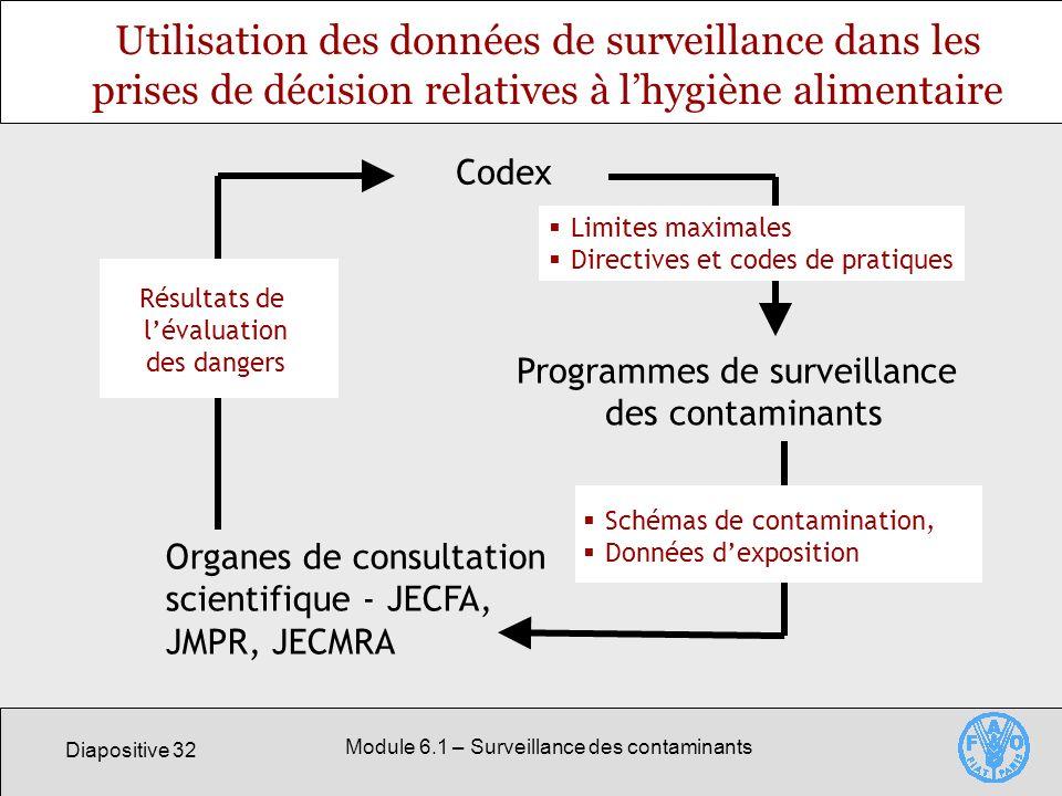 Utilisation des données de surveillance dans les prises de décision relatives à l'hygiène alimentaire
