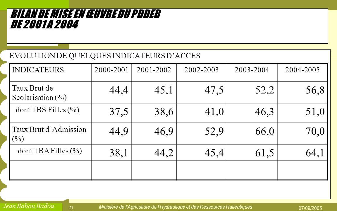 BILAN DE MISE EN ŒUVRE DU PDDEB DE 2001 A 2004