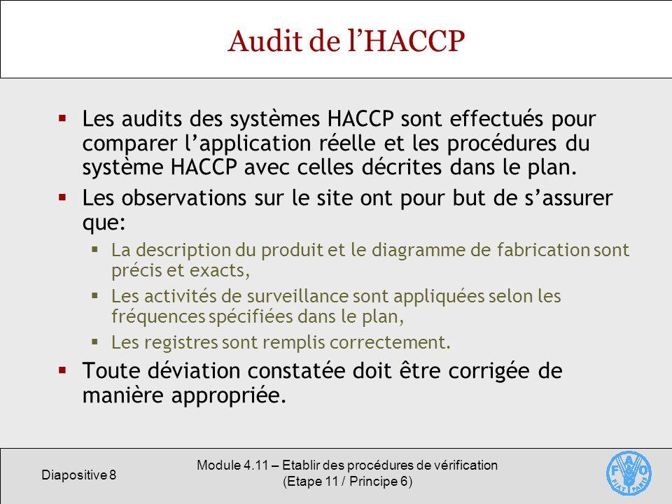 Audit de l'HACCP