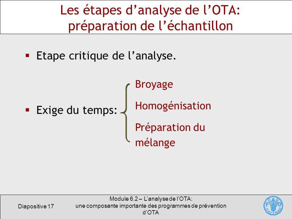 Les étapes d'analyse de l'OTA: préparation de l'échantillon