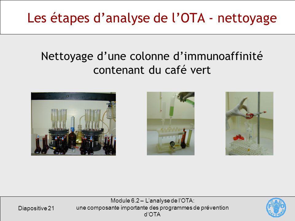 Les étapes d'analyse de l'OTA - nettoyage