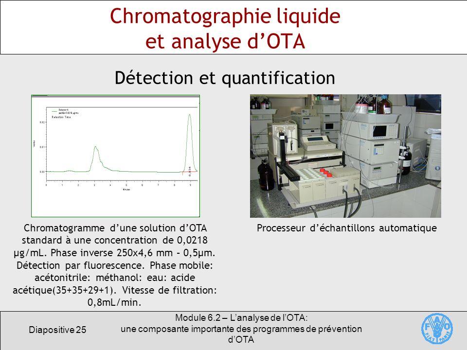 Chromatographie liquide et analyse d'OTA