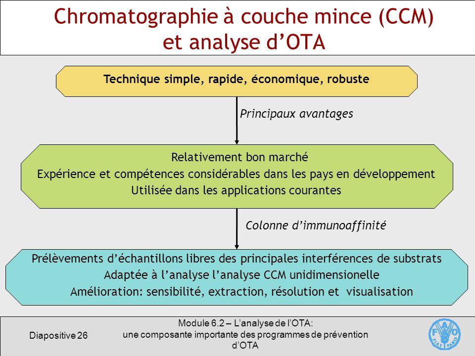 Chromatographie à couche mince (CCM) et analyse d'OTA
