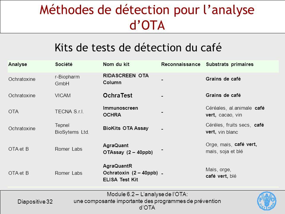 Méthodes de détection pour l'analyse d'OTA