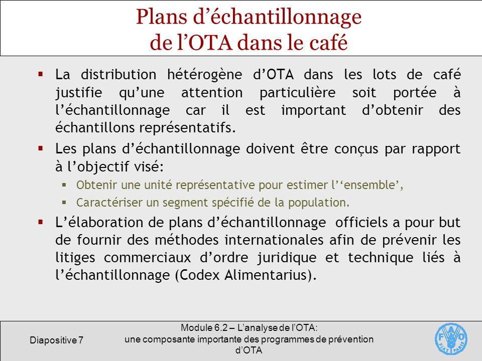 Plans d'échantillonnage de l'OTA dans le café