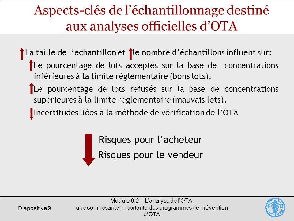Aspects-clés de l'échantillonnage destiné aux analyses officielles d'OTA