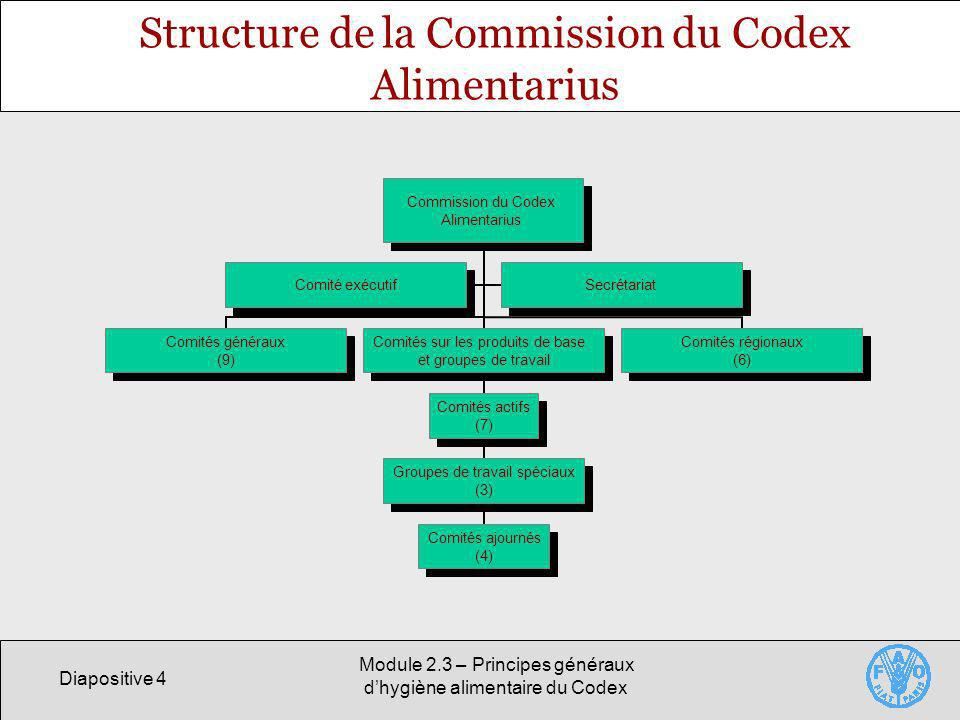 Structure de la Commission du Codex Alimentarius
