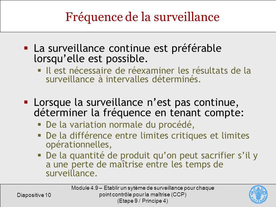 Fréquence de la surveillance