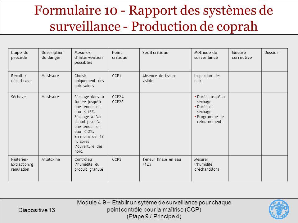 Formulaire 10 - Rapport des systèmes de surveillance - Production de coprah