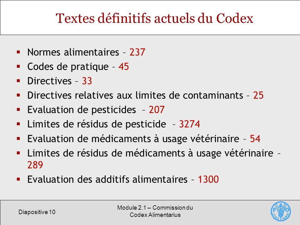 Textes définitifs actuels du Codex