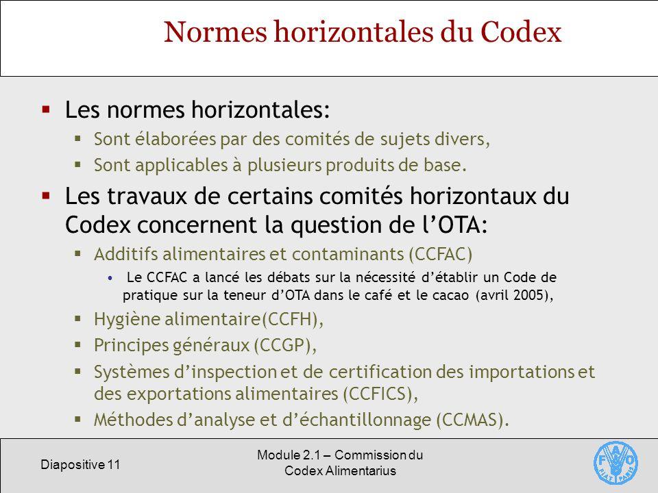 Normes horizontales du Codex