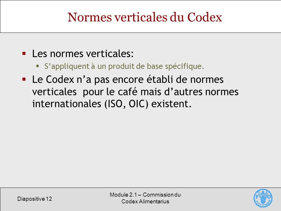 Normes verticales du Codex