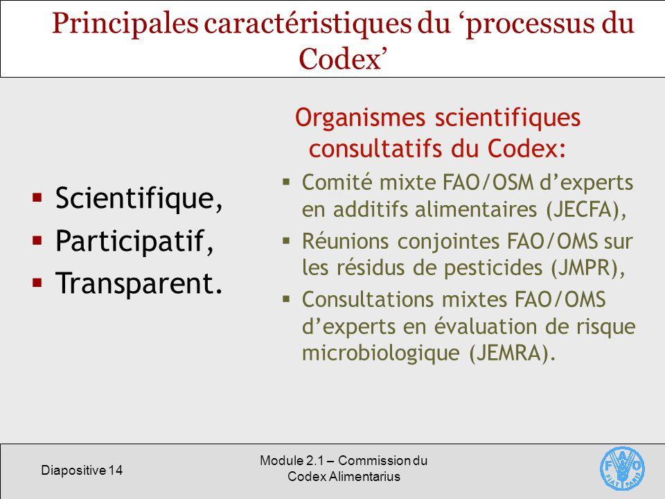 Principales caractéristiques du 'processus du Codex'